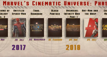 Marvel-Cinematic-Universe-Phase-3-Alle-Marvel-Filme-von-2016-bis-2019-v2