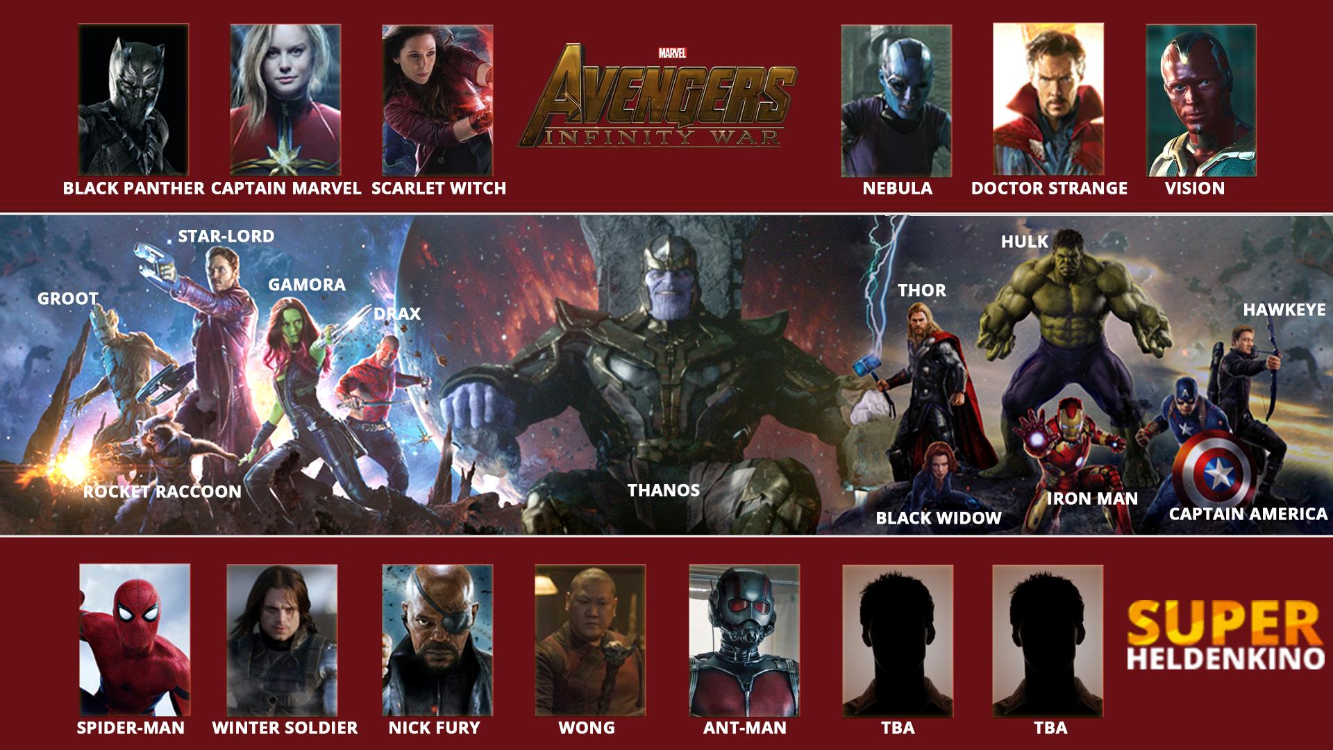 Avengers Infinity War Alle Bisher Bestätigten Charaktere Und