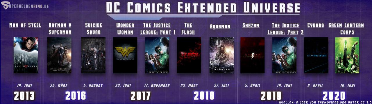 Dc Filme Reihenfolge